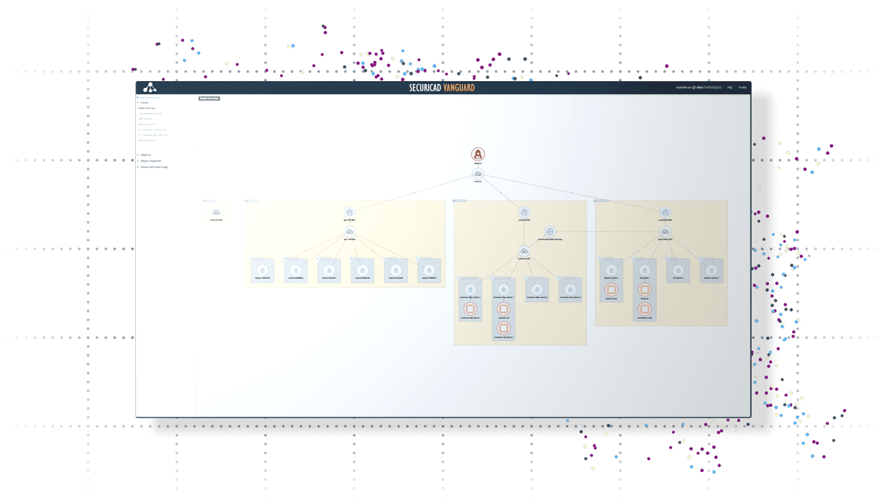 Visualize your environment of your threat model