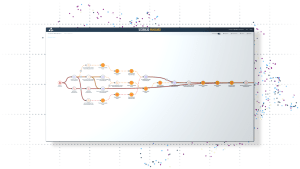 Attack path from Threat modeling tool